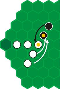 żółtymi kropkami oznaczone piony związane (sąsiadujące z pionami przeciwnika). Strzałki - możliwe do wykonania bicia.